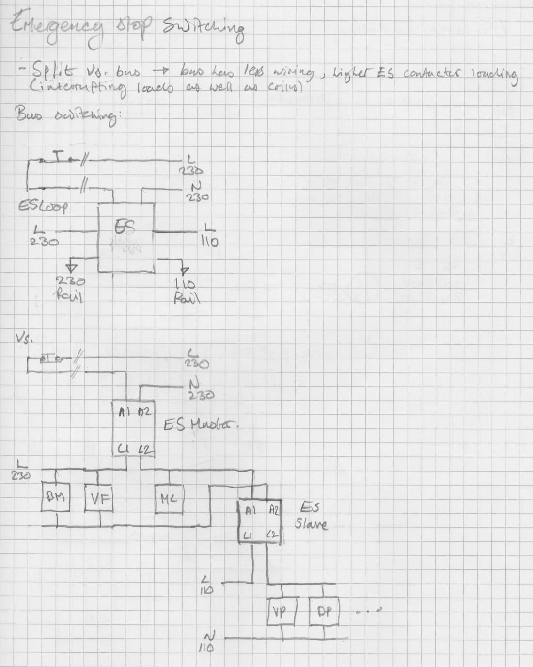 Control Freak Bmrs Neon Blog Estop Relay Wiring Diagram Emergency Stop Switching 1